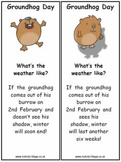 Groundhog Day Wishes Message Image