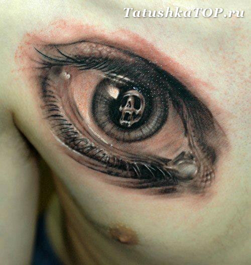 Perfect Eye Tattoo On Right Side Of Chest For Boys