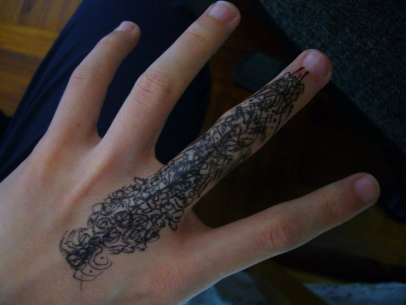 Ultimate HD Finger Tattoo Wallpaper For Girls