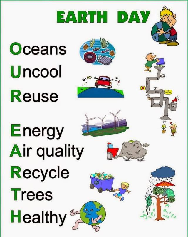 Earth Day Quotes earth day oceans uncoil reuse energy