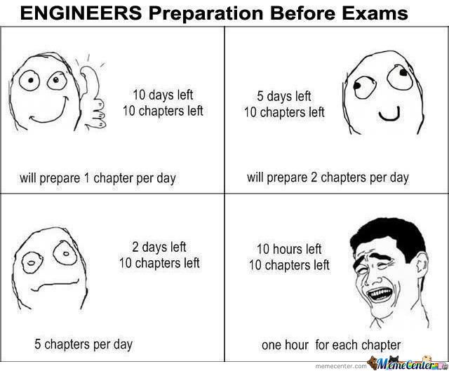 Engineers preparation before exam Exam Meme