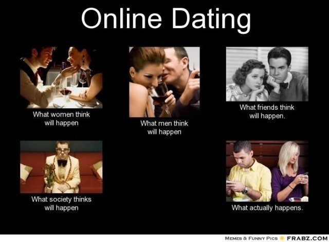 Online Meme Online dating what woman think will happen