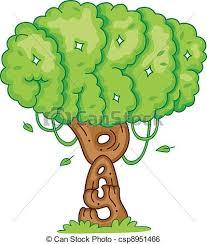 Happy Arbor Day Wish Message