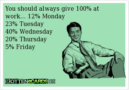 Wednesday Work Meme You should always give 100% at work