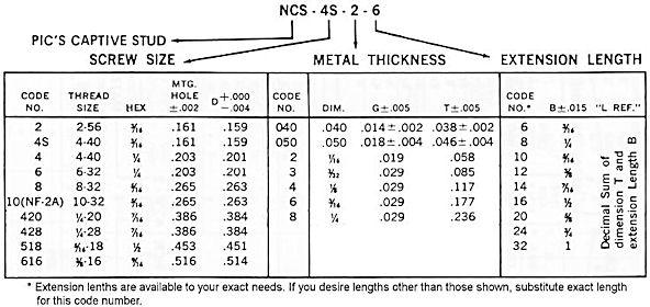 Standard Light Gauge Metal Framing Sizes | www.lightneasy.net