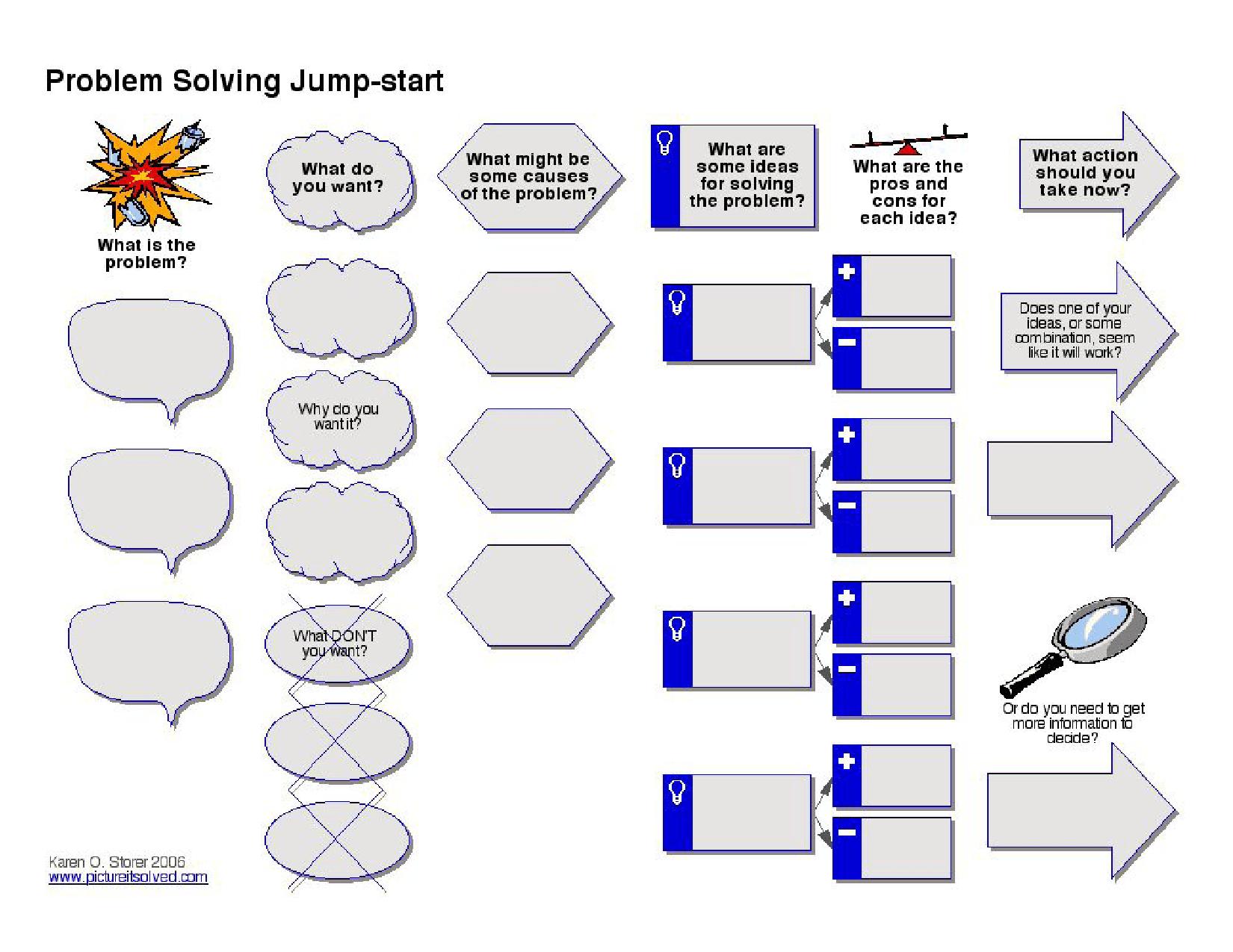 Problem Solving Basics