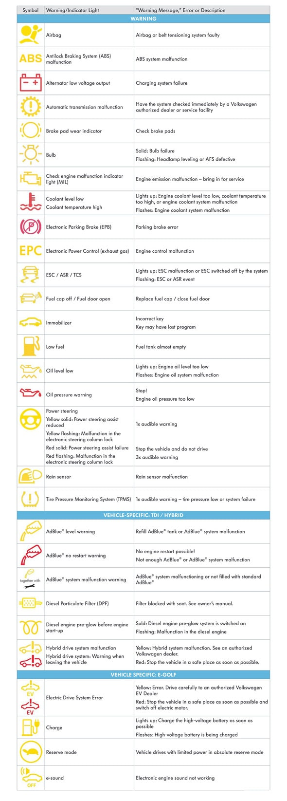 Volkswagen Dashboard Symbols And Meanings