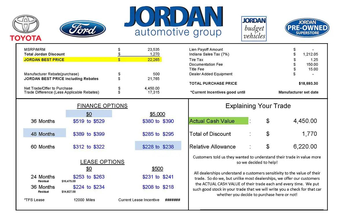 Jordan Auto Group