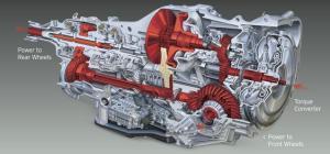 Subaru Powertrain Diagram   Wiring Diagram