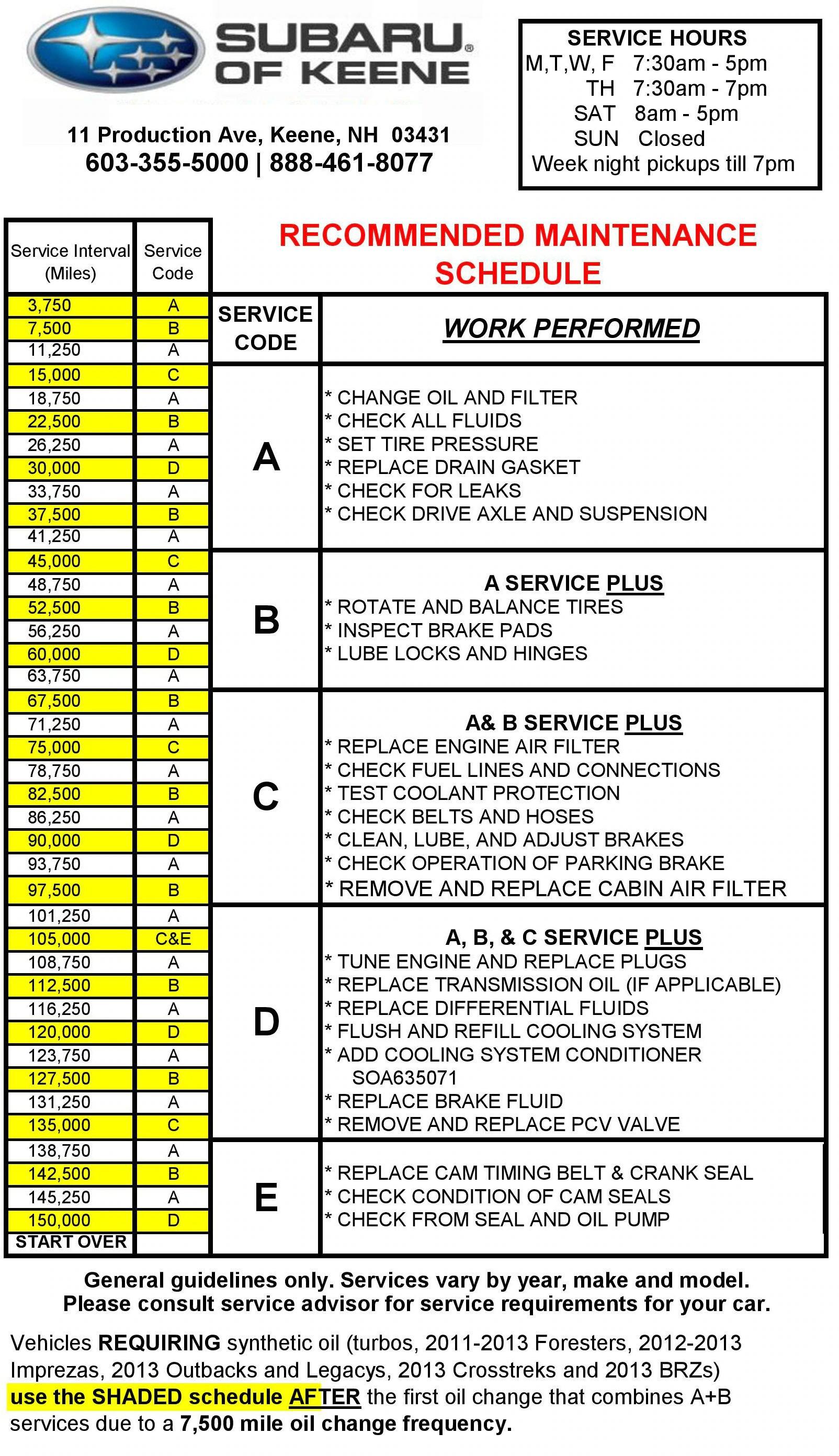 2018 Subaru Maintenance Schedule Interesting Maintenance 2018
