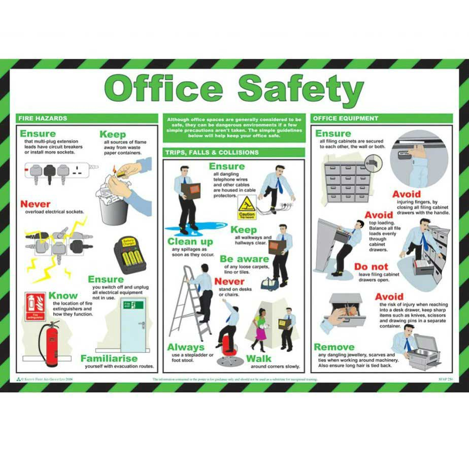 Office Security Tips Employees