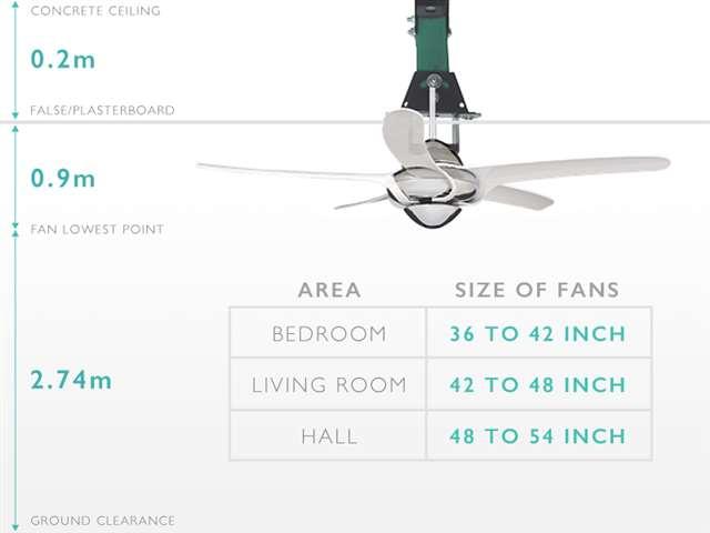Ceiling Fan Size Guide Singapore Www Gradschoolfairs Com