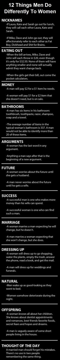 Things Men do differently to Women - 5th One is Best