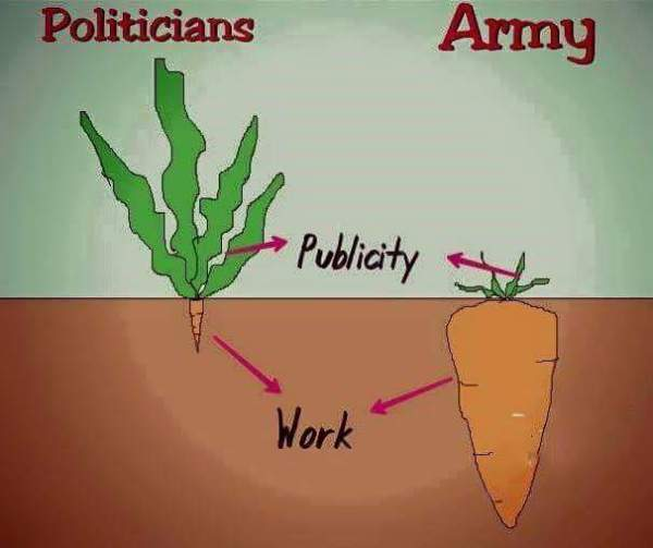 Difference between famous politicians and brave army