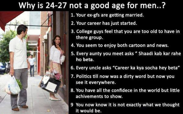 Why is 24-27 not a good age for men ?