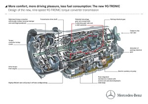 MercedesBenz To Debut New NineSpeed Automatic