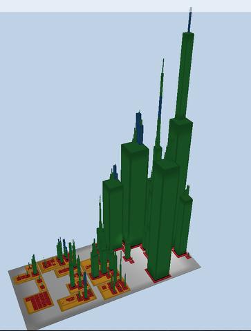 jQuery city