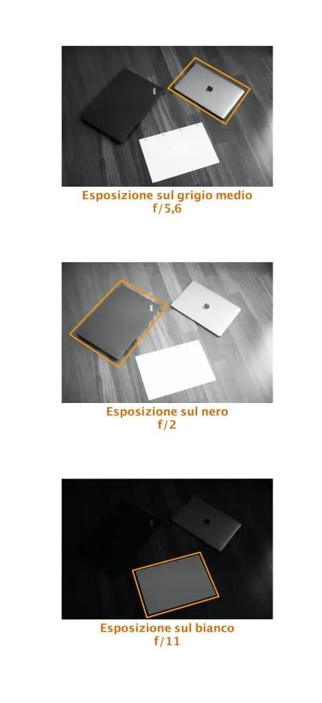 Sistema zonale - le tre esposizioni