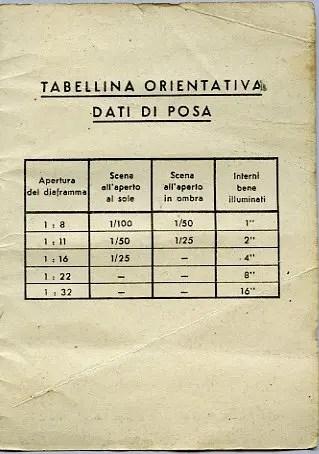 ISO in fotografia - Istruzioni Ferrania