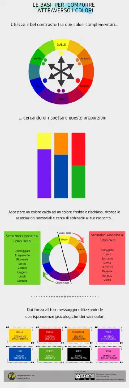 i colori complementari - infografica