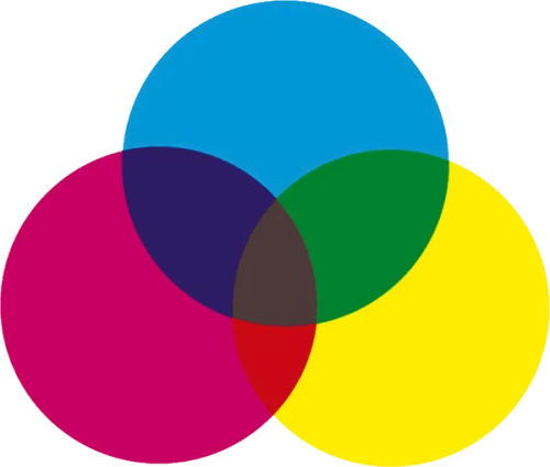 Colori complementari - sintesi sottrattiva