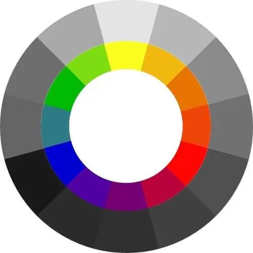 Ruota dei colori - BN senza filtro a contrasto