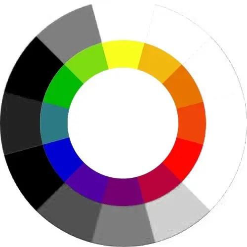 Ruota dei colori - BN con filtro a contrasto rosso