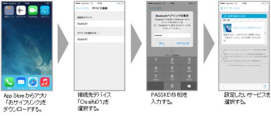 おさいふ携帯 アプリ