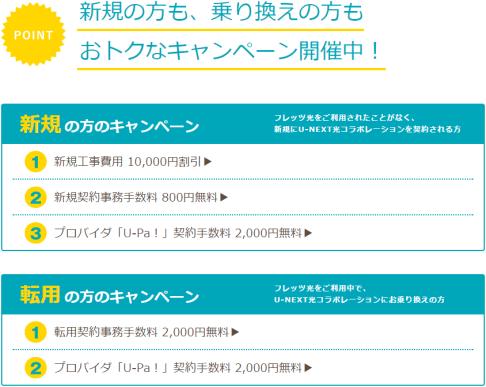 U-NEXT 光コラボレーション キャンペーン