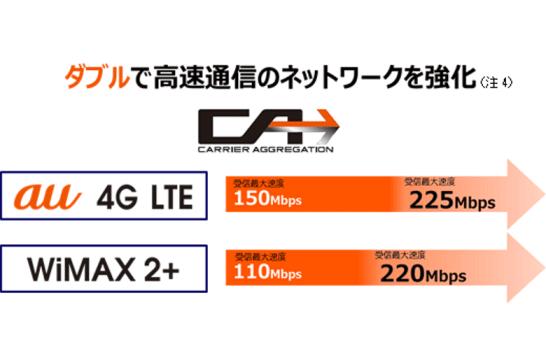 KDDI(au) 今夏 225Mbps へ