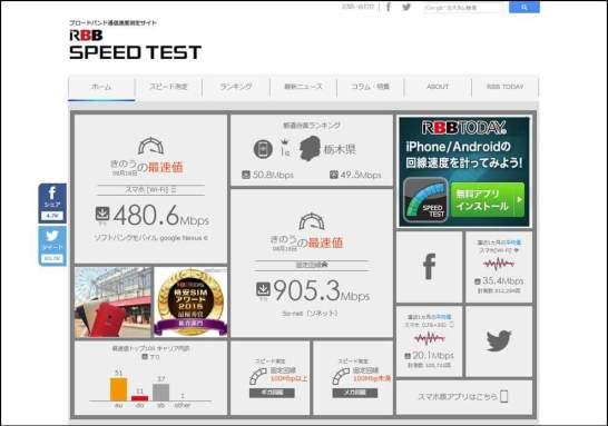 RBB SPEED TEST - サイトリニューアル