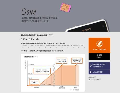 0 SIM(ゼロシム) -So-net