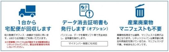 サービスの特徴 - リネットジャパン