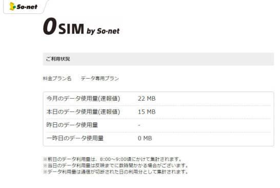 0 SIM の使用量