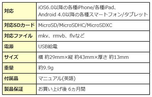 Wi-Fi機能付き MicroSDカードリーダー (913572) - 上海問屋