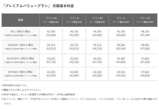 プレミアムバリュープラン価格表 -FREETEL
