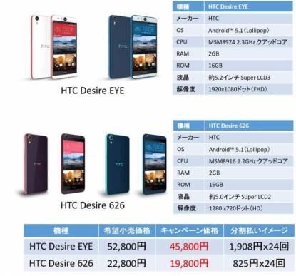 HTC Desire EYE、HTC Desire 626をキャンペーン価格で販売