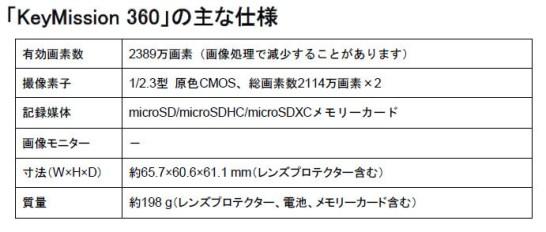 KeyMission 360 - Nikon