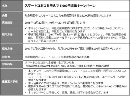 5,000円還元キャンペーン - FREETEL