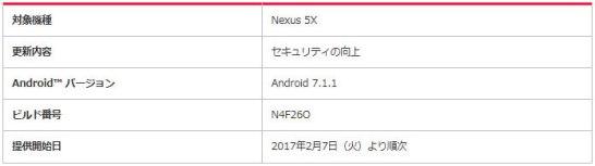 Nexus 5X - Android 7.1.1 へ Update(Y!mobile)