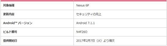 Nexus 6P - Android 7.1.1 へ Update(Y!mobile)