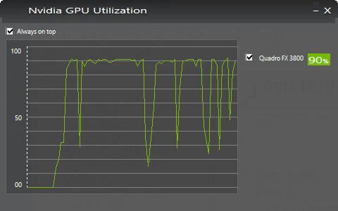 NVIDIA のユーティリティ - GPU 使用率