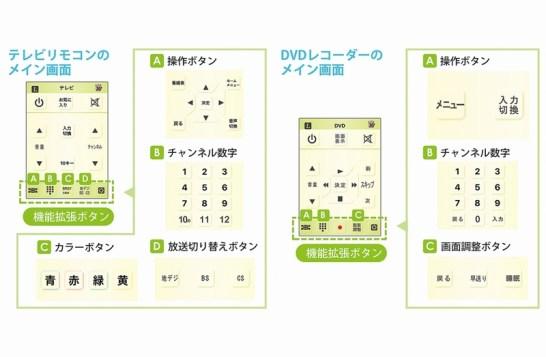 スマートフォンで操作できる学習リモコンユニット「400-RC001」‐ サンワサプライ