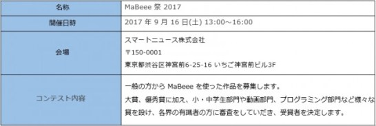「MaBeee 祭 2017」開催概要