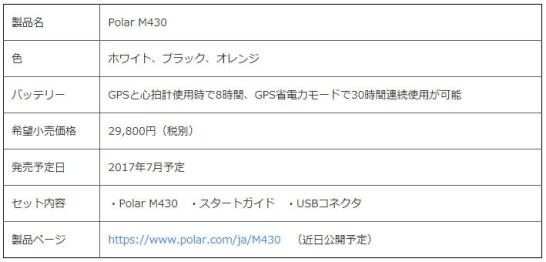 Polar M430 製品概要