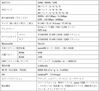 GRAND X LTE - BLU (主な仕様)