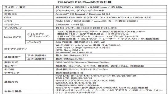 HUAWEI P10 Plus - 主な仕様