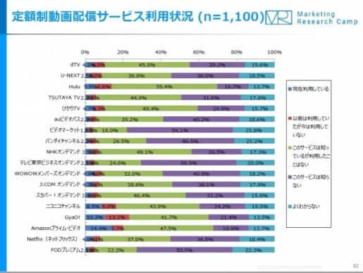 モバイル&ソーシャルメディア月次定点調査(2017年6月度)- ジャストシステム