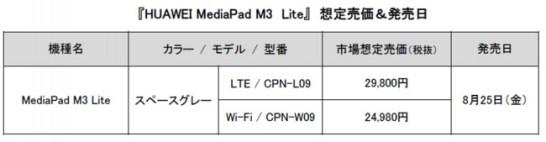 HUAWEI MediaPad M3 Lite (想定価格)