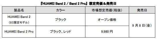 HUAWEI Band 2 / Band 2 Pro